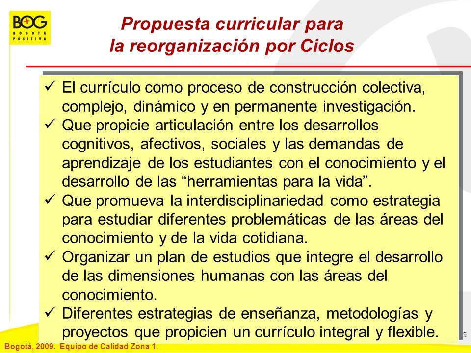 9 Propuesta curricular para la reorganización por Ciclos El currículo como proceso de construcción colectiva, complejo, dinámico y en permanente investigación.
