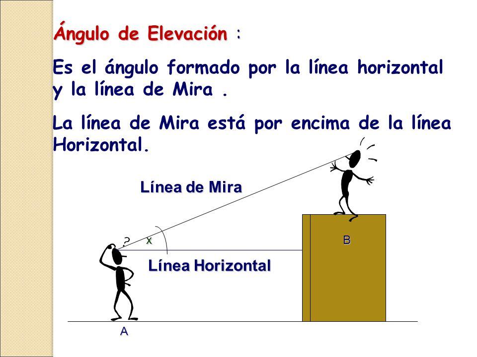Ángulo de Elevación : Es el ángulo formado por la línea horizontal y la línea de Mira.