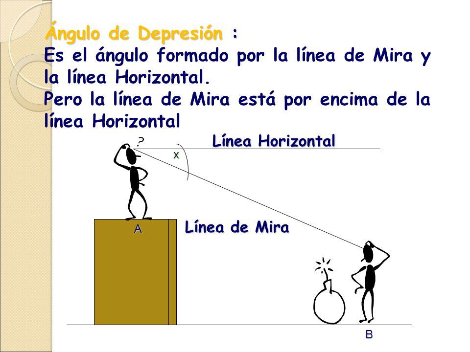 Ángulo de Depresión : Es el ángulo formado por la línea de Mira y la línea Horizontal.