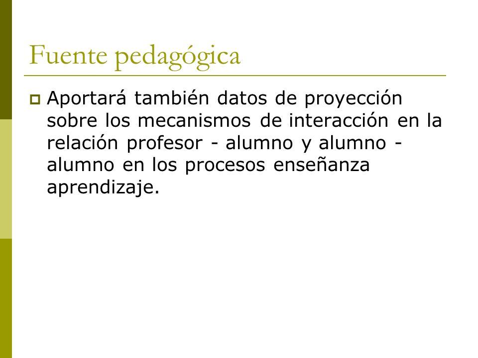Fuente pedagógica Aportará también datos de proyección sobre los mecanismos de interacción en la relación profesor - alumno y alumno - alumno en los procesos enseñanza aprendizaje.