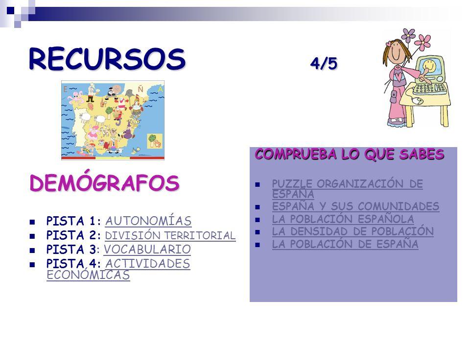 RECURSOS 4/5 COMPRUEBA LO QUE SABES PUZZLE ORGANIZACIÓN DE ESPAÑA PUZZLE ORGANIZACIÓN DE ESPAÑA ESPAÑA Y SUS COMUNIDADES LA POBLACIÓN ESPAÑOLA LA DENS