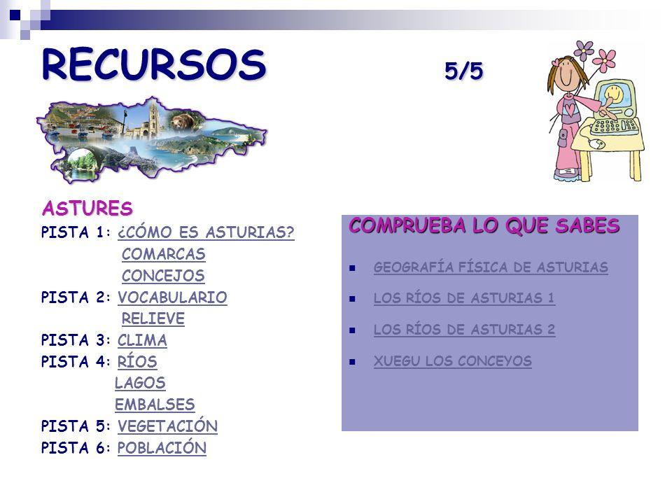 RECURSOS 5/5 COMPRUEBA LO QUE SABES GEOGRAFÍA FÍSICA DE ASTURIAS LOS RÍOS DE ASTURIAS 1 LOS RÍOS DE ASTURIAS 2 XUEGU LOS CONCEYOS ASTURES PISTA 1: ¿CÓ
