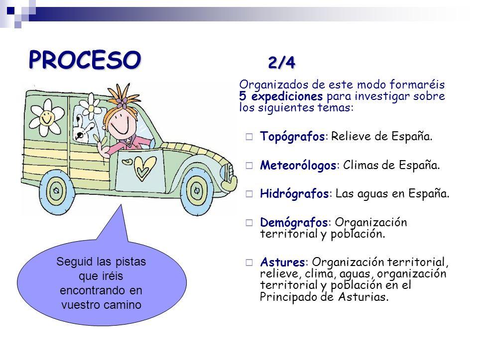 PROCESO 2/4 Organizados de este modo formaréis 5 expediciones para investigar sobre los siguientes temas: Topógrafos: Relieve de España. Meteorólogos: