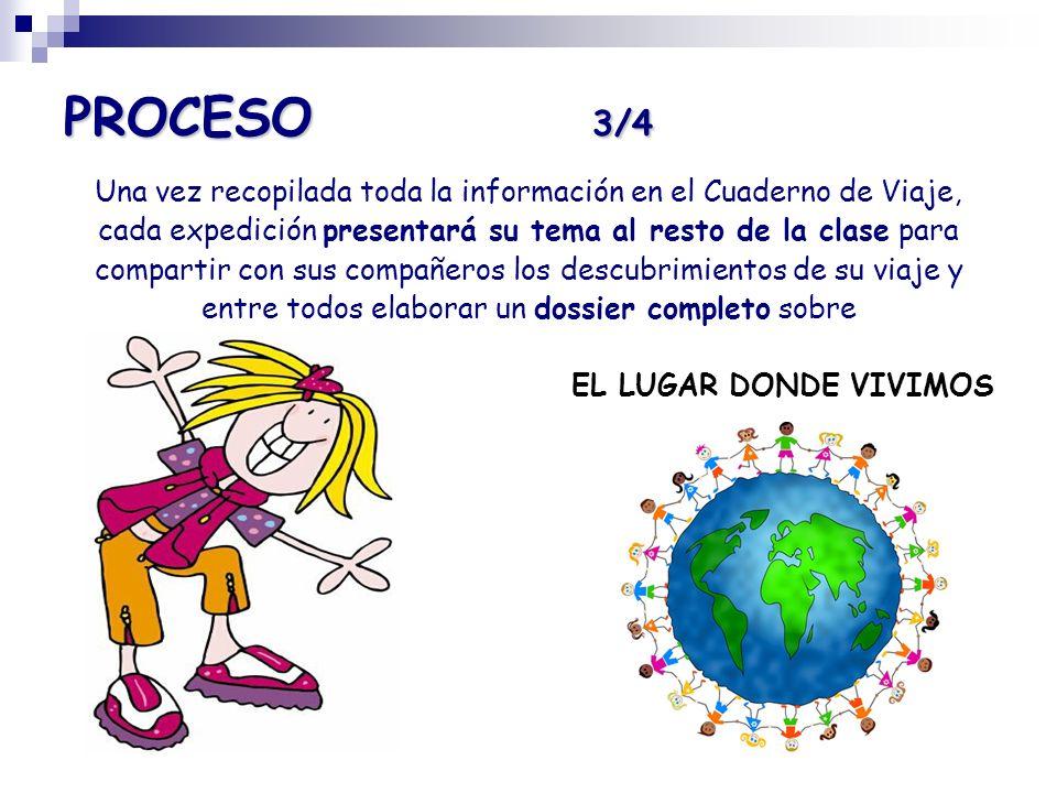 PROCESO 3/4 Una vez recopilada toda la información en el Cuaderno de Viaje, cada expedición presentará su tema al resto de la clase para compartir con