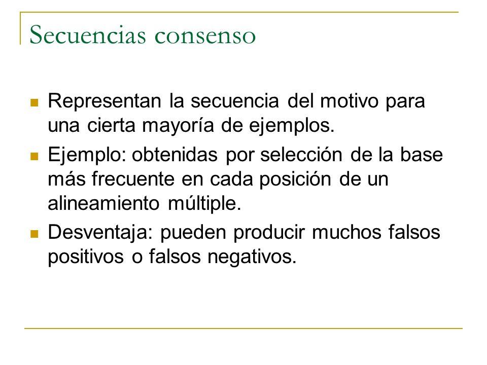 Secuencias consenso Representan la secuencia del motivo para una cierta mayoría de ejemplos. Ejemplo: obtenidas por selección de la base más frecuente
