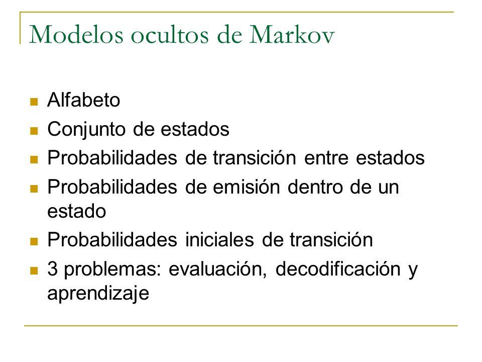 Modelos ocultos de Markov Alfabeto Conjunto de estados Probabilidades de transición entre estados Probabilidades de emisión dentro de un estado Probab