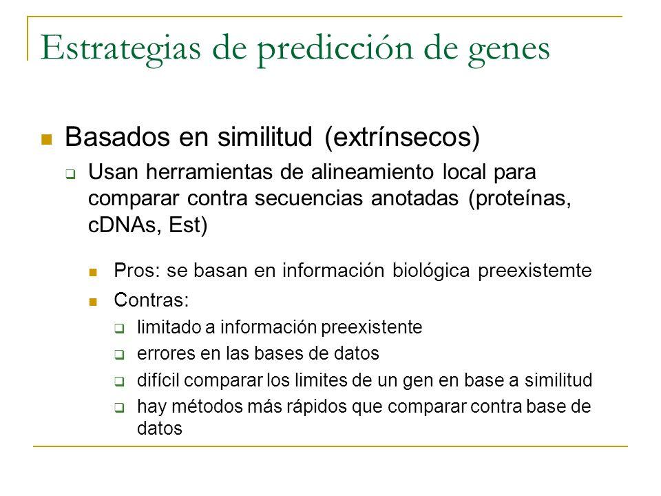Estrategias de predicción de genes Basados en similitud (extrínsecos) Usan herramientas de alineamiento local para comparar contra secuencias anotadas