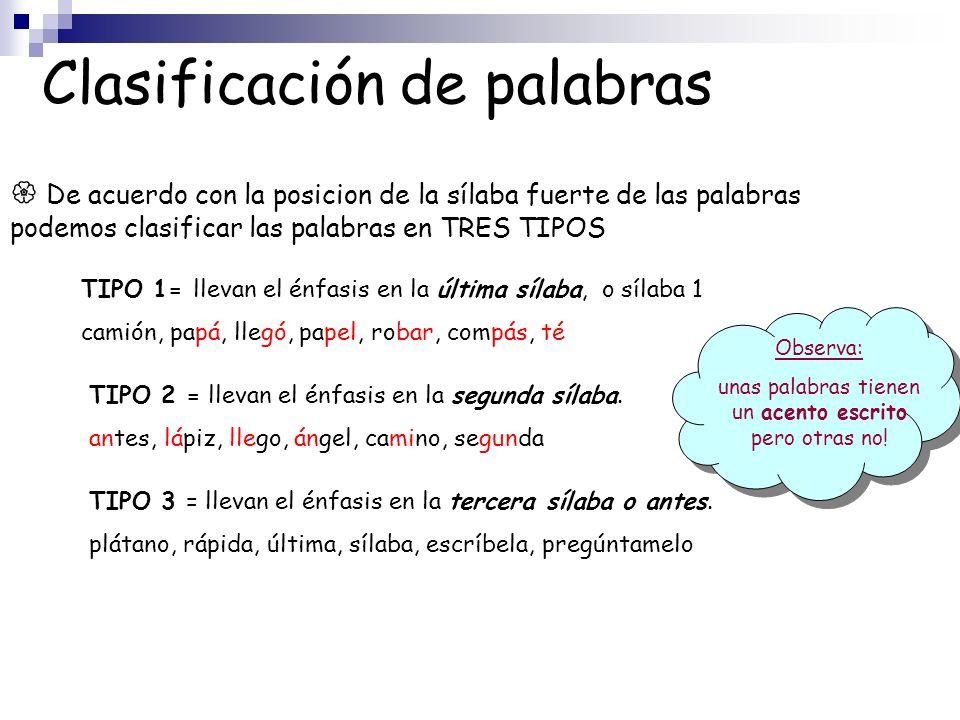Clasificación de palabras De acuerdo con la posicion de la sílaba fuerte de las palabras podemos clasificar las palabras en TRES TIPOS TIPO 1= llevan