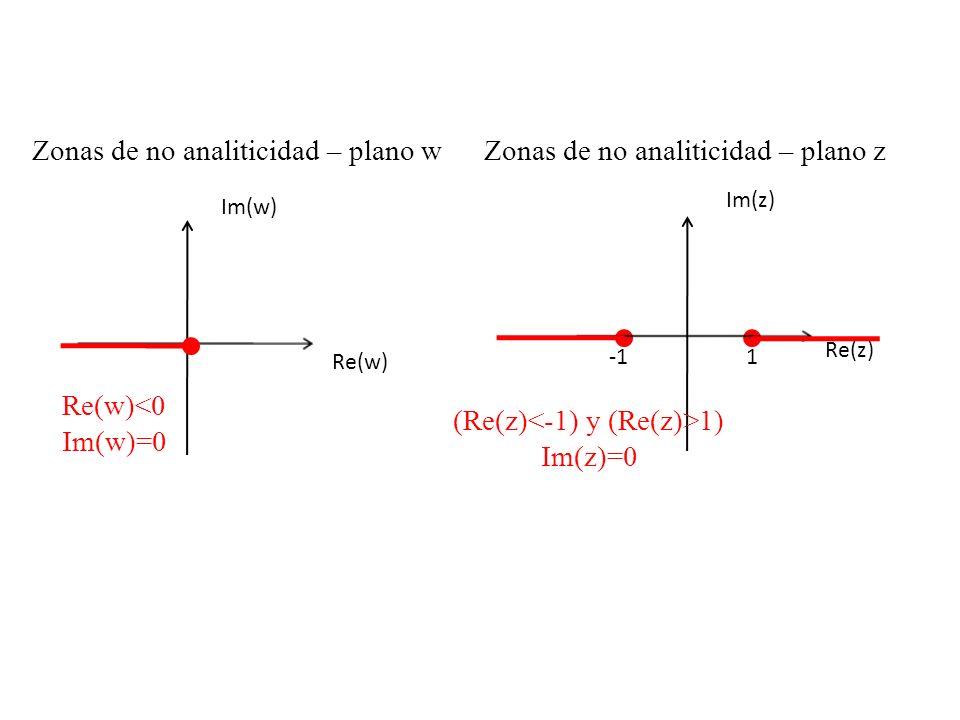 Im(z) Re(z) 1 (Re(z) 1) Im(z)=0 Zonas de no analiticidad – plano zZonas de no analiticidad – plano w Re(w) Im(w) Re(w)<0 Im(w)=0