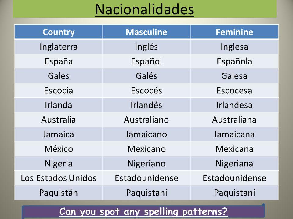 Nacionalidades CountryMasculineFeminine InglaterraInglésInglesa EspañaEspañolEspañola GalesGalésGalesa EscociaEscocésEscocesa IrlandaIrlandésIrlandesa AustraliaAustralianoAustraliana JamaicaJamaicanoJamaicana MéxicoMexicanoMexicana NigeriaNigerianoNigeriana Los Estados UnidosEstadounidense PaquistánPaquistaní Can you spot any spelling patterns?