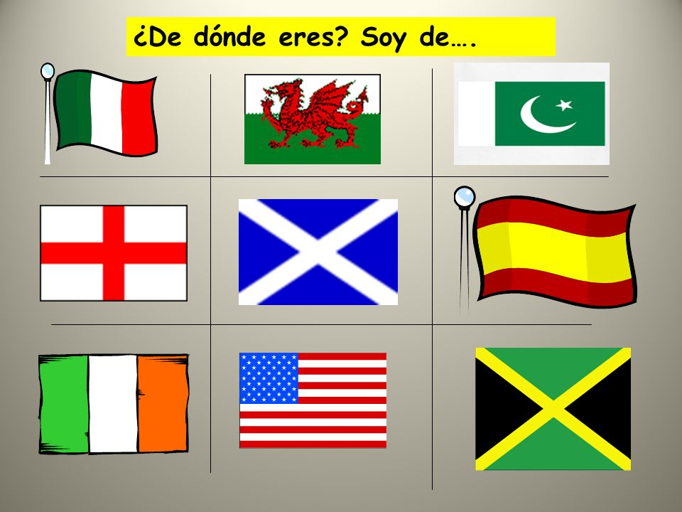 ¿De dónde eres? Soy de….