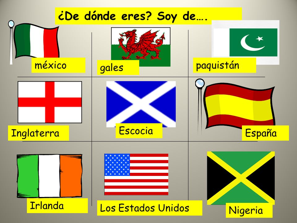 Las nacionalidades Today we are going to talk about peoples Nationalities.