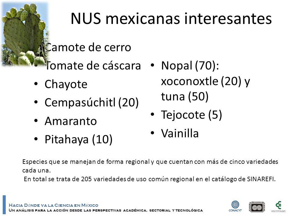 Hacia D ó nde va la Ciencia en M é xico Un análisis para la acción desde las perspectivas académica, sectorial y tecnológica NUS mexicanas interesante