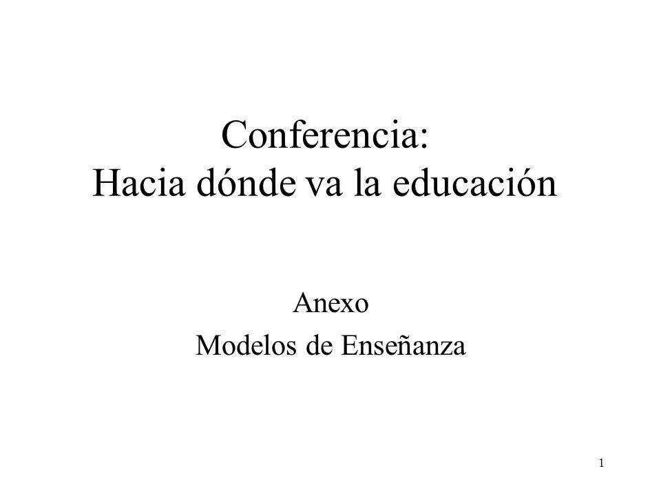 1 Conferencia: Hacia dónde va la educación Anexo Modelos de Enseñanza