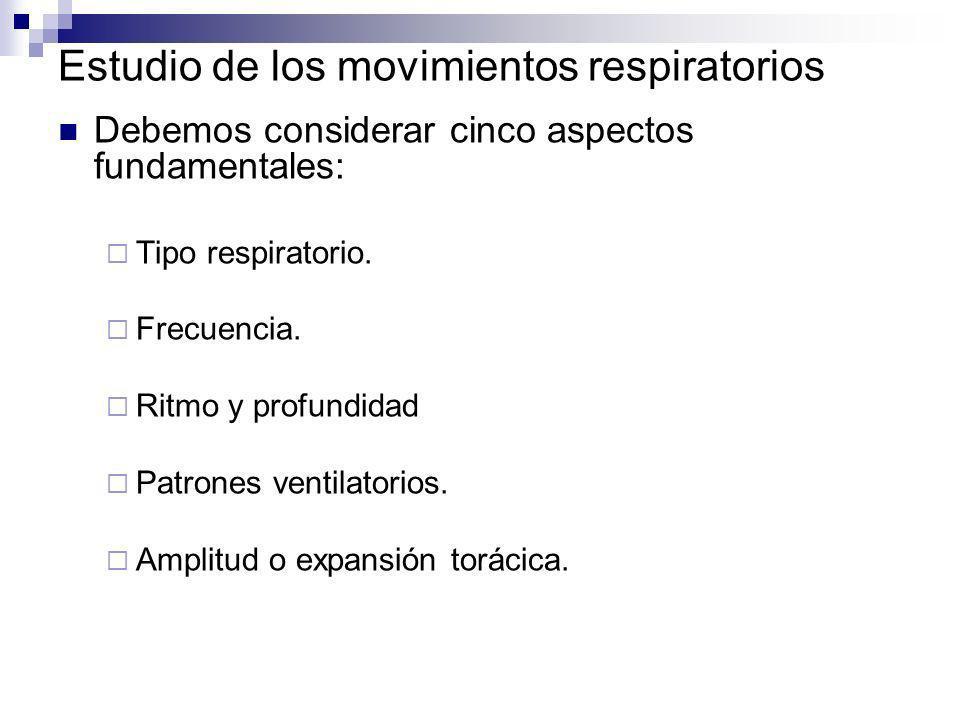 Estudio de los movimientos respiratorios Debemos considerar cinco aspectos fundamentales: Tipo respiratorio. Frecuencia. Ritmo y profundidad Patrones