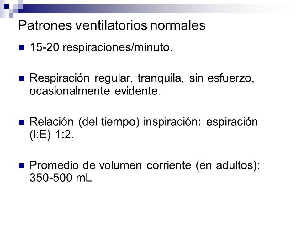 Patrones ventilatorios normales 15-20 respiraciones/minuto. Respiración regular, tranquila, sin esfuerzo, ocasionalmente evidente. Relación (del tiemp