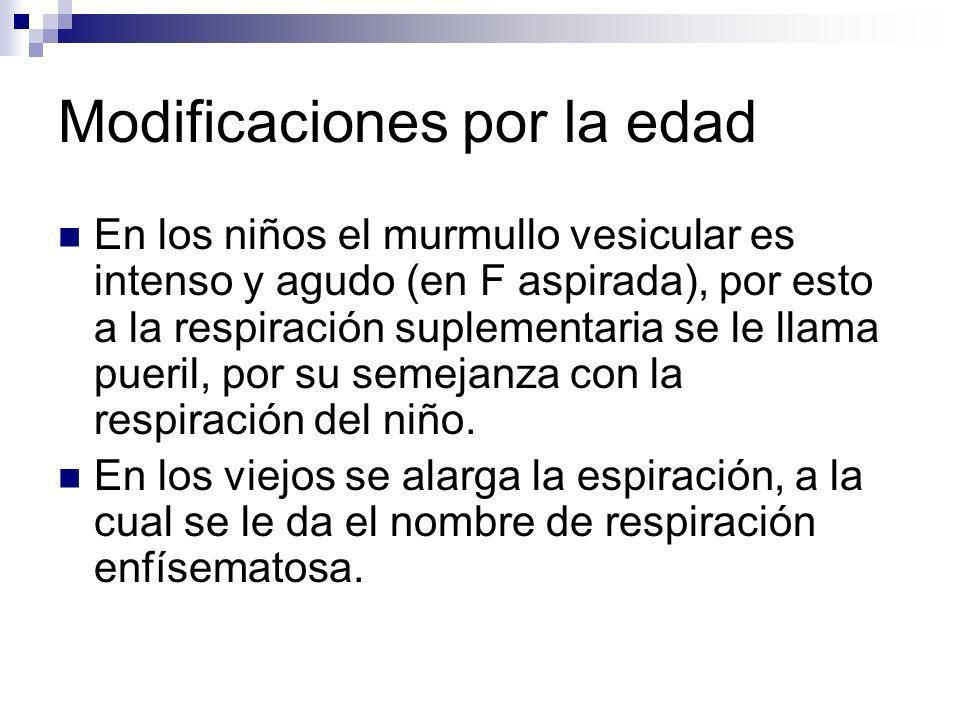 Modificaciones por la edad En los niños el murmullo vesicular es intenso y agudo (en F aspirada), por esto a la respiración suplementaria se le llama