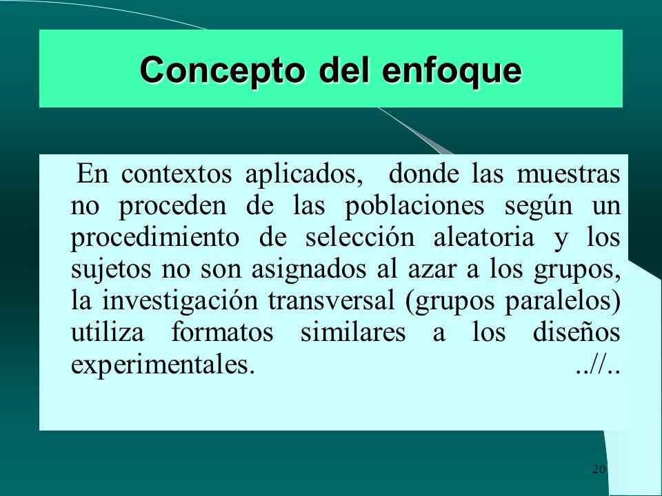 20 Concepto del enfoque En contextos aplicados, donde las muestras no proceden de las poblaciones según un procedimiento de selección aleatoria y los