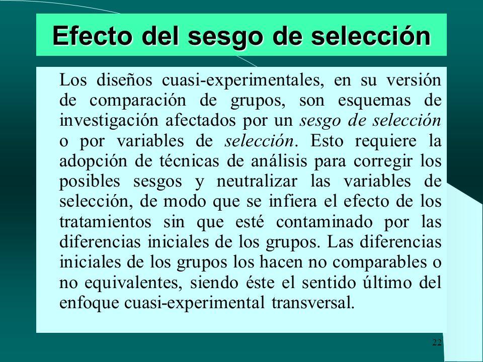22 Efecto del sesgo de selección Los diseños cuasi-experimentales, en su versión de comparación de grupos, son esquemas de investigación afectados por