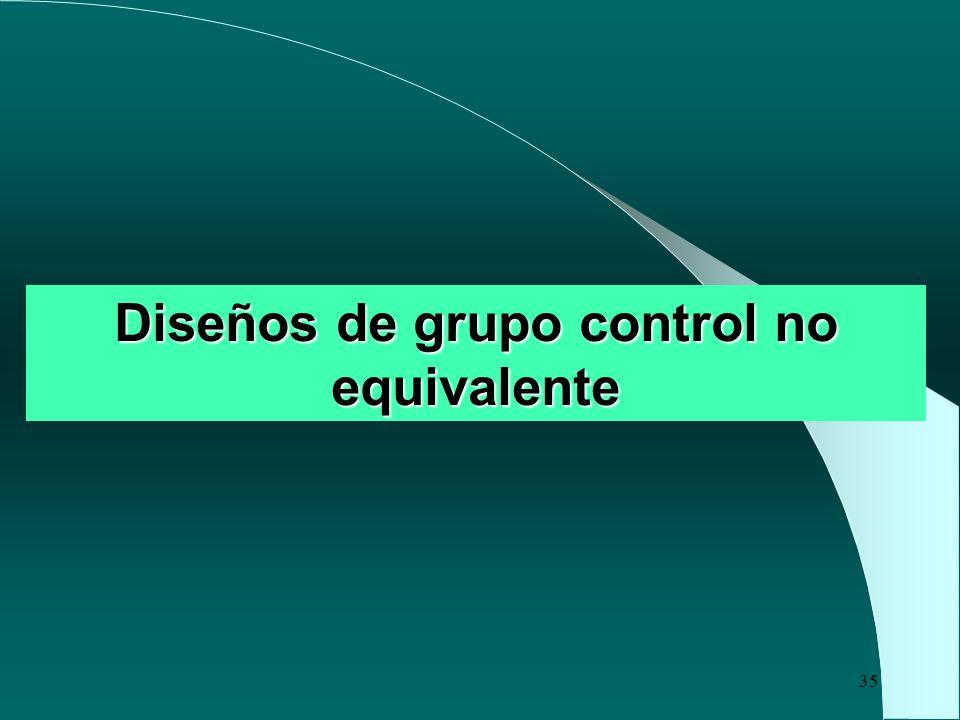 35 Diseños de grupo control no equivalente