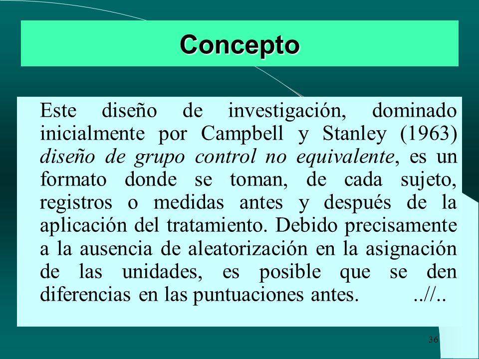 36 Concepto Este diseño de investigación, dominado inicialmente por Campbell y Stanley (1963) diseño de grupo control no equivalente, es un formato do