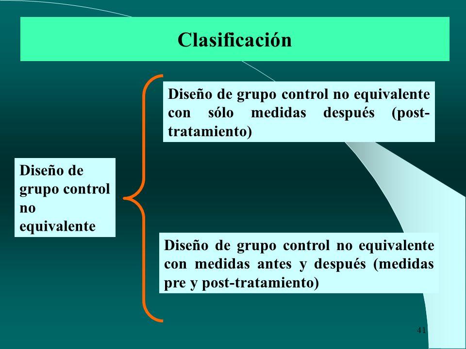 41 Clasificación Diseño de grupo control no equivalente Diseño de grupo control no equivalente con sólo medidas después (post- tratamiento) Diseño de