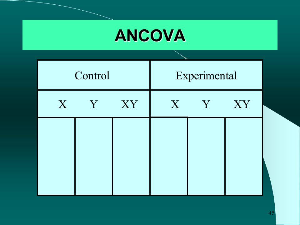 45 ANCOVA Experimental Control X Y XY