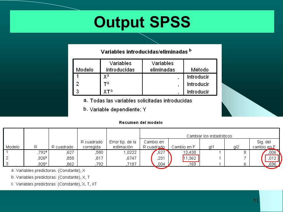 51 Output SPSS