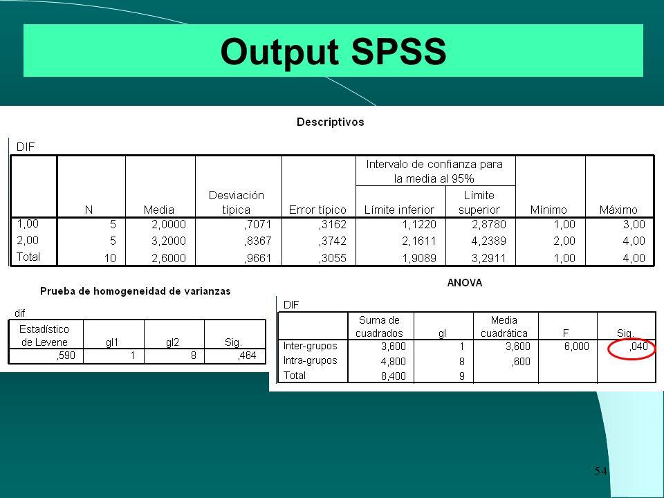 54 Output SPSS