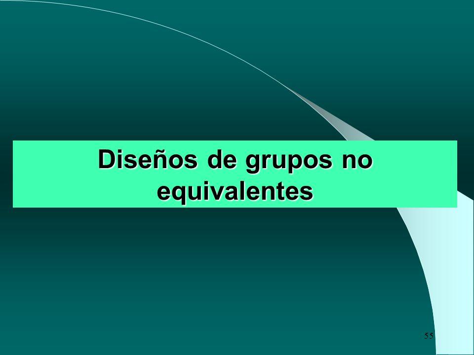 55 Diseños de grupos no equivalentes