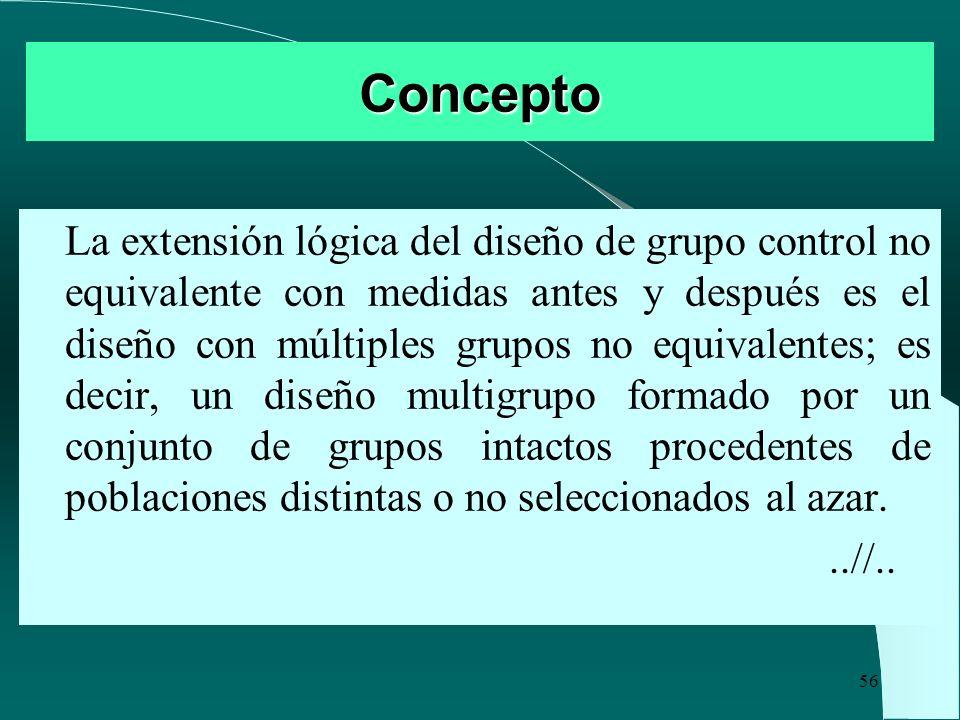 56 Concepto La extensión lógica del diseño de grupo control no equivalente con medidas antes y después es el diseño con múltiples grupos no equivalent