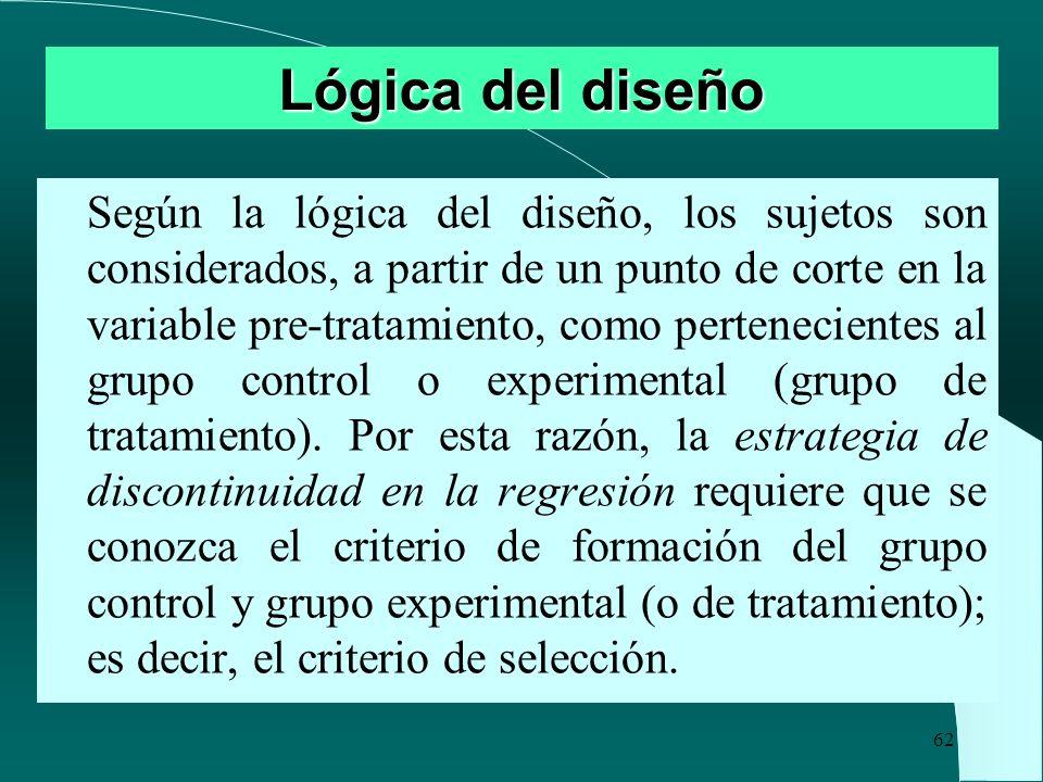 62 Lógica del diseño Según la lógica del diseño, los sujetos son considerados, a partir de un punto de corte en la variable pre-tratamiento, como pert