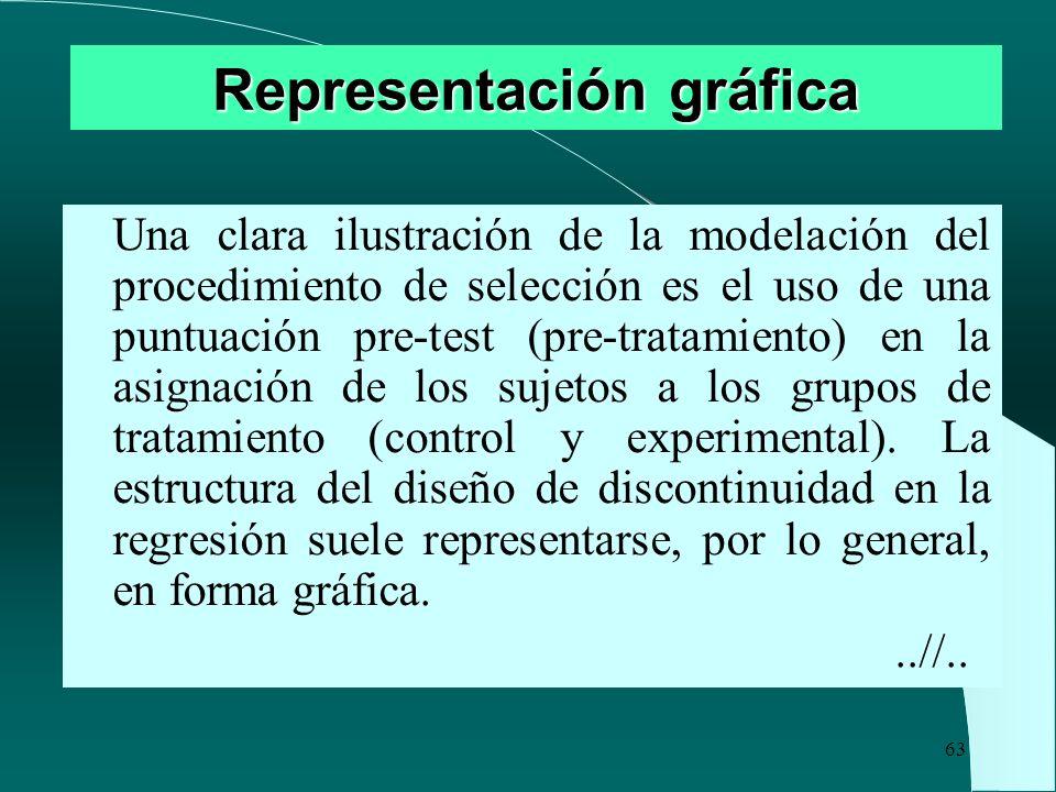 63 Representación gráfica Una clara ilustración de la modelación del procedimiento de selección es el uso de una puntuación pre-test (pre-tratamiento)