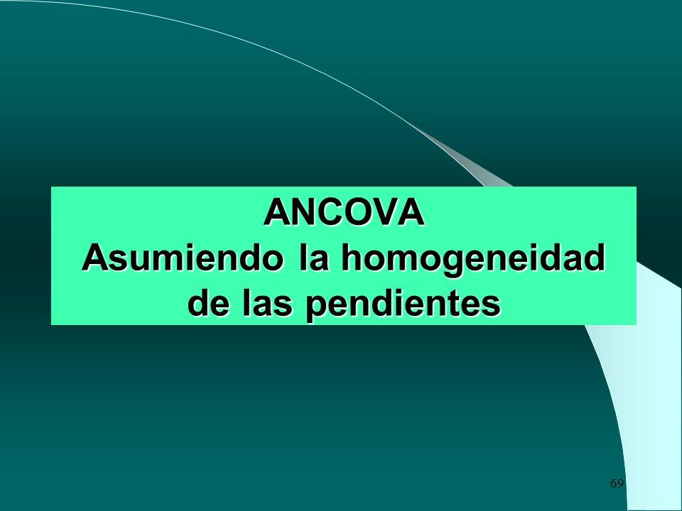 69 ANCOVA Asumiendo la homogeneidad de las pendientes