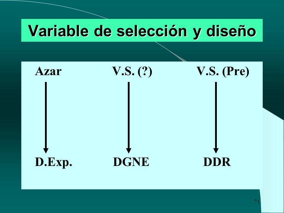 71 Variable de selección y diseño Azar V.S. (?) V.S. (Pre) D.Exp. DGNE DDR