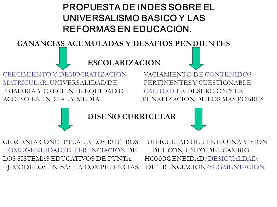 CRECIMIENTO Y DEMOCRATIZACIONVACIAMIENTO DE CONTENIDOS MATRICULAR. UNIVERSALIDAD DEPERTINENTES Y CUESTIONABLE PRIMARIA Y CRECIENTE EQUIDAD DE CALIDAD.