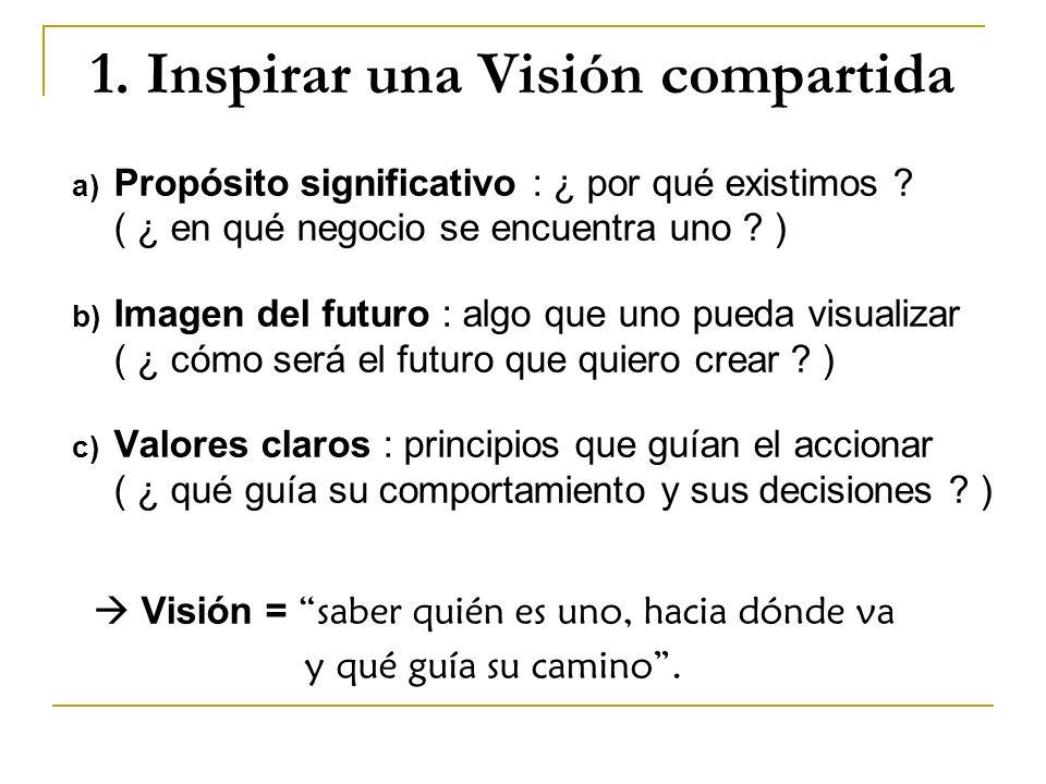 1. Inspirar una Visión compartida a) Propósito significativo : ¿ por qué existimos ? ( ¿ en qué negocio se encuentra uno ? ) b) Imagen del futuro : al