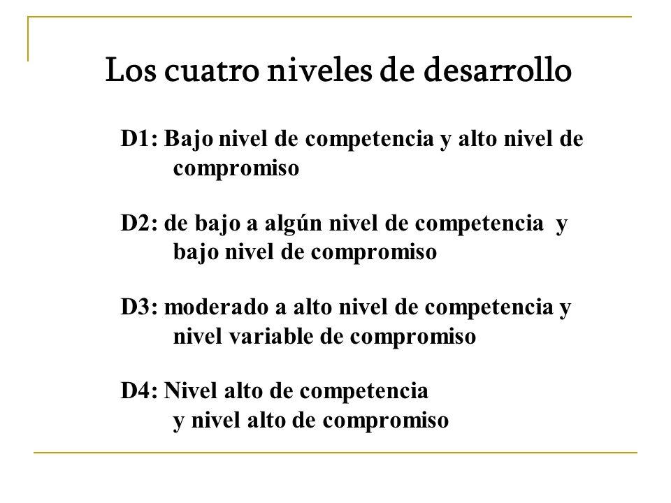 Los cuatro niveles de desarrollo D1: Bajo nivel de competencia y alto nivel de compromiso D2: de bajo a algún nivel de competencia y bajo nivel de compromiso D3: moderado a alto nivel de competencia y nivel variable de compromiso D4: Nivel alto de competencia y nivel alto de compromiso