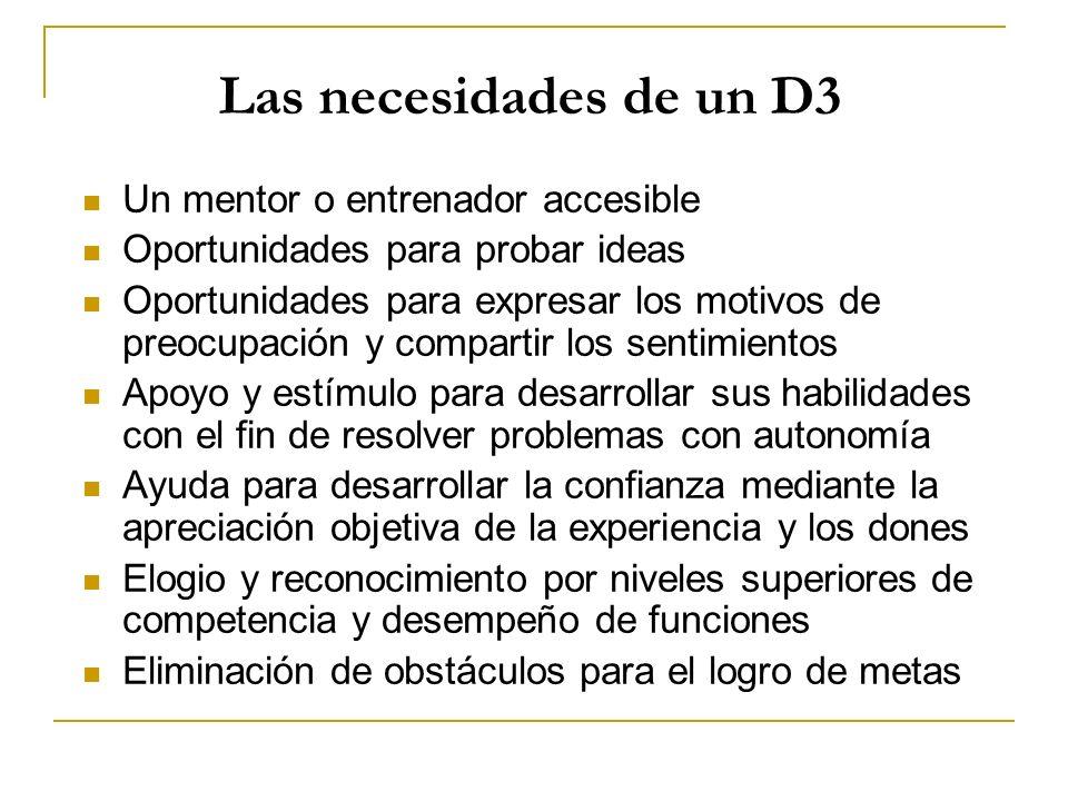 Las necesidades de un D3 Un mentor o entrenador accesible Oportunidades para probar ideas Oportunidades para expresar los motivos de preocupación y co