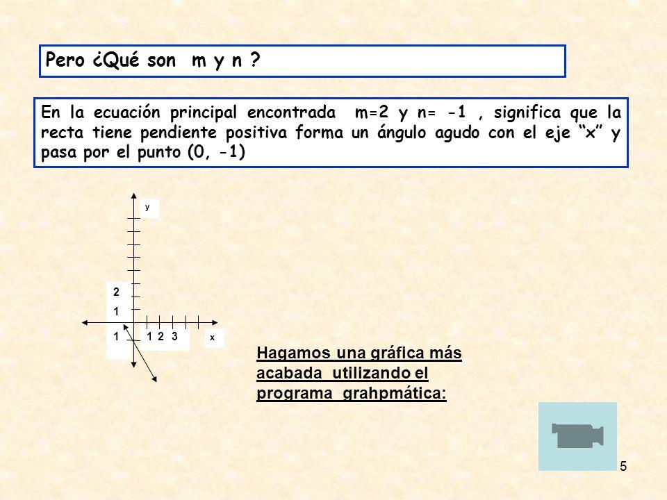 16 ¿Cómo podemos encontrar la pendiente de una recta a través de una grafica.