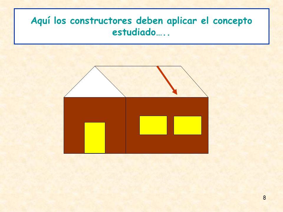19 Posiciones relativas de dos rectas en el plano Dos rectas L1 y L2 en el plano pueden adoptar 3 posiciones: a)Que sean Paralelas b) Que se intercepten c) Que sean Coincidentes 1 1 2 2 3 3 4 4 5 L x y 1 1 2 2 3 3 4 4 5 L x y 1 1 2 2 3 3 4 4 5 L x y