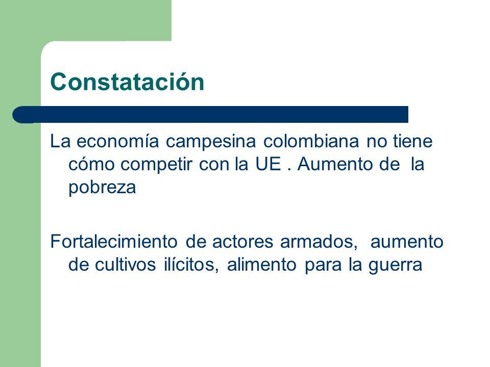 Constatación La economía campesina colombiana no tiene cómo competir con la UE. Aumento de la pobreza Fortalecimiento de actores armados, aumento de c