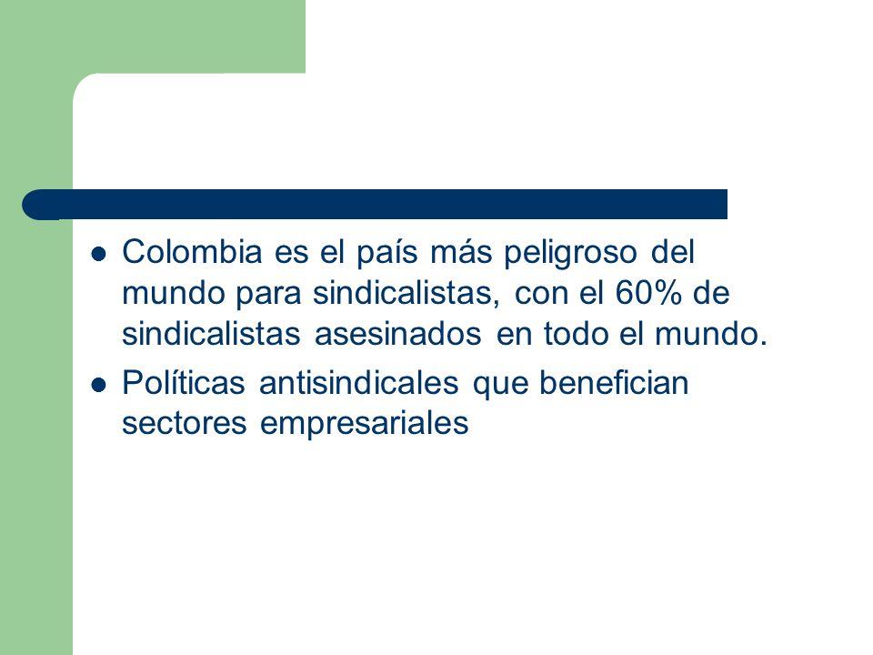 Colombia es el país más peligroso del mundo para sindicalistas, con el 60% de sindicalistas asesinados en todo el mundo. Políticas antisindicales que