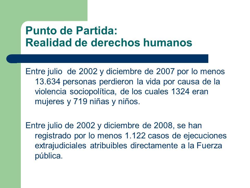 Punto de Partida: Realidad de derechos humanos Entre julio de 2002 y diciembre de 2007 por lo menos 13.634 personas perdieron la vida por causa de la violencia sociopolítica, de los cuales 1324 eran mujeres y 719 niñas y niños.