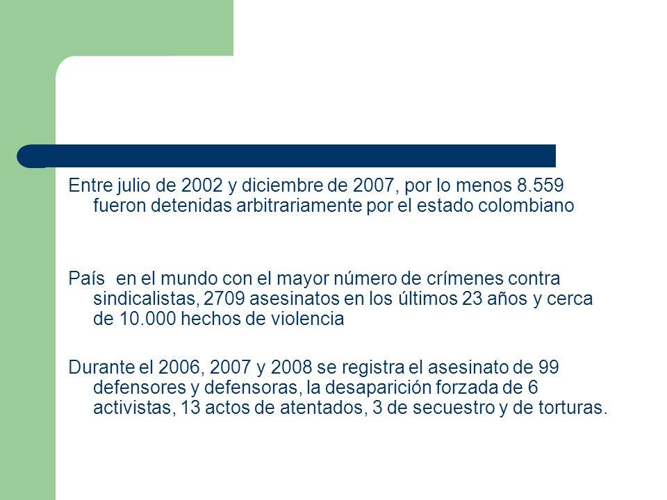 Entre julio de 2002 y diciembre de 2007, por lo menos 8.559 fueron detenidas arbitrariamente por el estado colombiano País en el mundo con el mayor número de crímenes contra sindicalistas, 2709 asesinatos en los últimos 23 años y cerca de 10.000 hechos de violencia Durante el 2006, 2007 y 2008 se registra el asesinato de 99 defensores y defensoras, la desaparición forzada de 6 activistas, 13 actos de atentados, 3 de secuestro y de torturas.