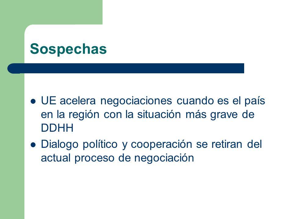 Sospechas UE acelera negociaciones cuando es el país en la región con la situación más grave de DDHH Dialogo político y cooperación se retiran del actual proceso de negociación