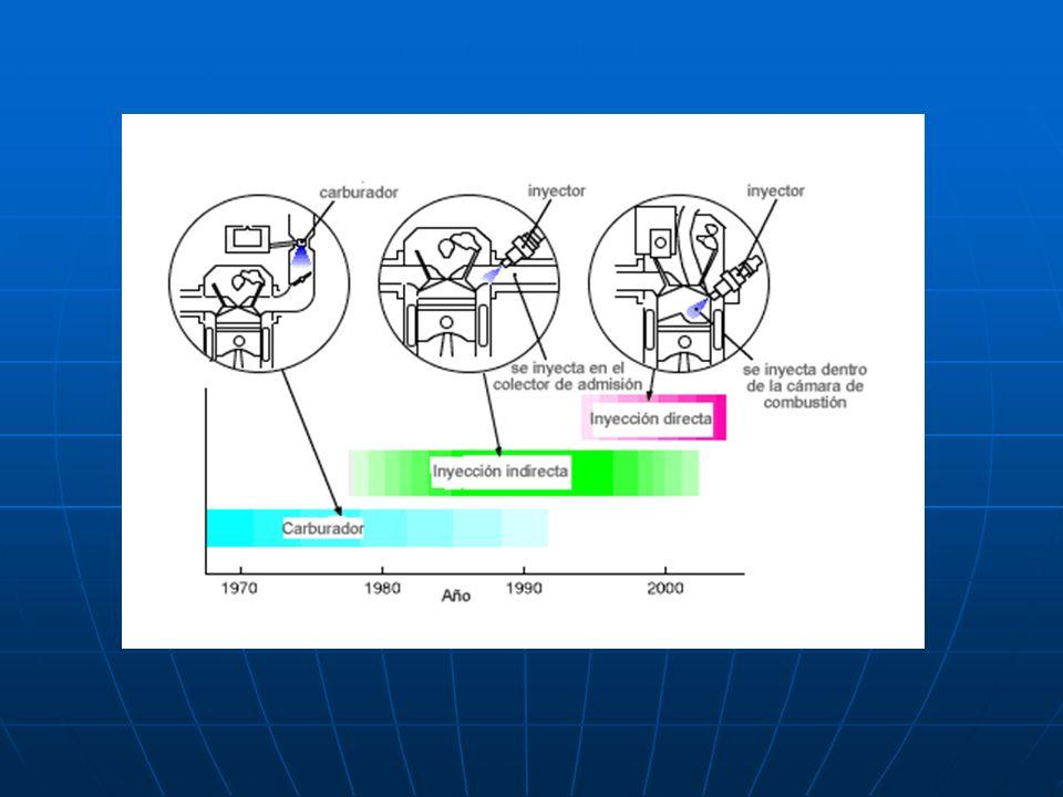 MOTORES DIESEL TDI : Direct Injection, o inyección directa: este tipo de motor con la cámara de combustión en la cabeza del pistón no es precisamente nuevo; su origen se remonta al mismo origen del motor diesel; su mayor ventaja es que existe menor perdida en calor por ser la cámara de combustión más reducida la perdida de calor hacia las paredes del cilindro o hacia las de la cámara de combustión es menor que en los modelos de precamara, lo que se traduce en un mayor rendimiento (el calor que se pierde es energía perdida), lo que repercute en el consumo, y en un mejor arranque en frío.