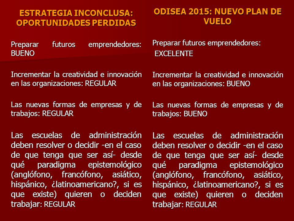 ESTRATEGIA INCONCLUSA: OPORTUNIDADES PERDIDAS Preparar futuros emprendedores: BUENO Incrementar la creatividad e innovación en las organizaciones: REG