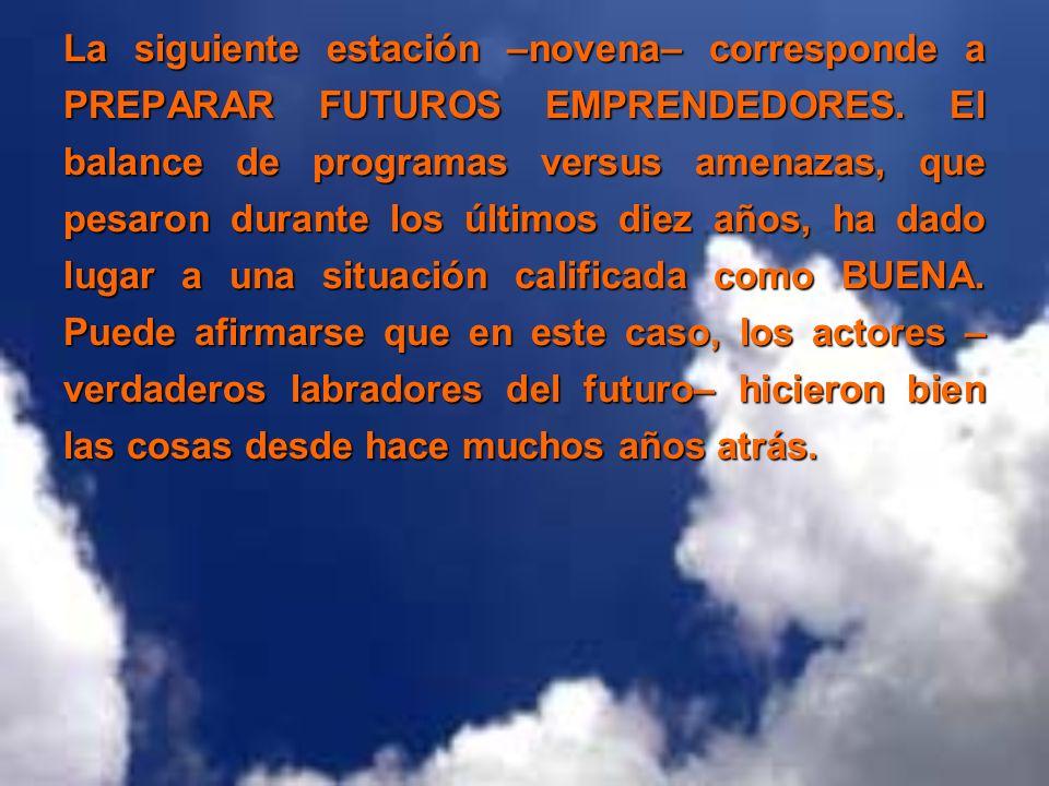 La siguiente estación –novena– corresponde a PREPARAR FUTUROS EMPRENDEDORES. El balance de programas versus amenazas, que pesaron durante los últimos