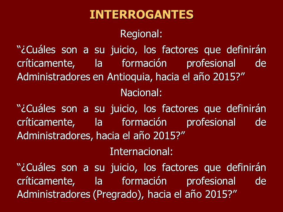 INTERROGANTES Regional: ¿Cuáles son a su juicio, los factores que definirán críticamente, la formación profesional de Administradores en Antioquia, ha